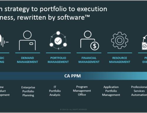 Cómo alinear estrategia y proyectos con CA PPM