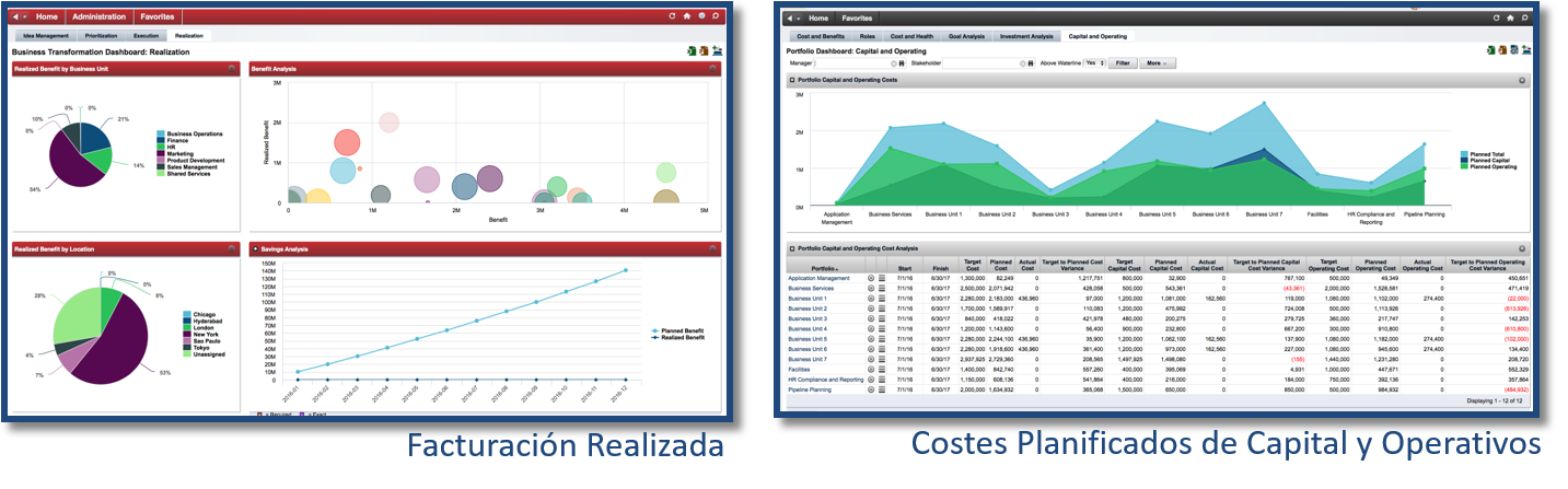 gestion finmnciera con clarity ca ppm